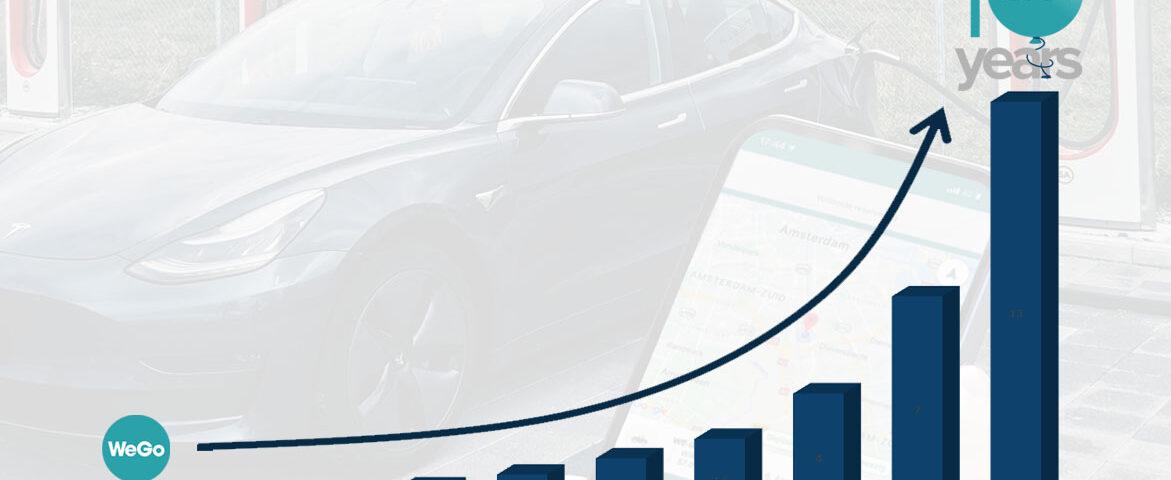 WeGo groeit naar 7000 voertuigen